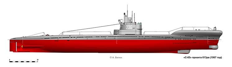 613 лодка